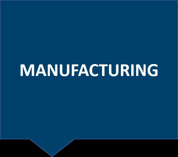 manufacturing box